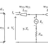 (PDF) Quad-Band Bowtie Antenna Design for Wireless
