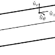 Basic principle of the electromagnetic acoustic transducer