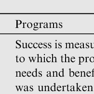 (PDF) The role of project manager in benefits realization