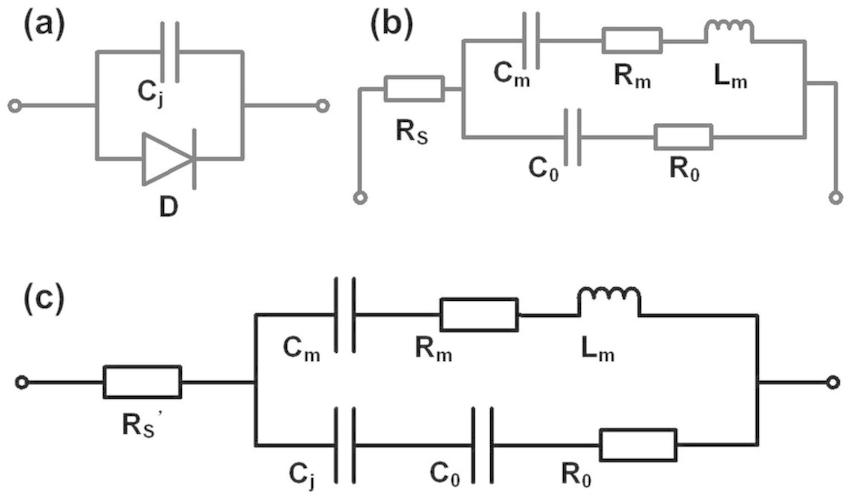 figure 74 schottky diode equivalent circuit model