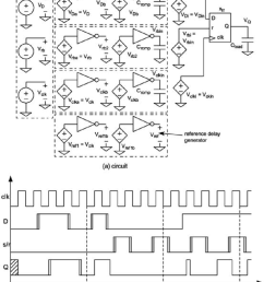 circuit and waveform for power measurement for a rising edge triggered d flip flop [ 850 x 1022 Pixel ]