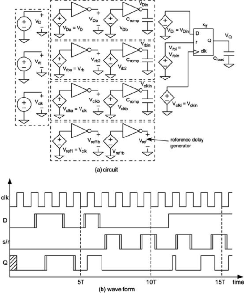 small resolution of circuit and waveform for power measurement for a rising edge triggered d flip flop