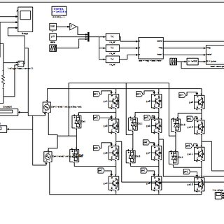 (PDF) A Multilevel Inverter Based on SVPWM Technique for