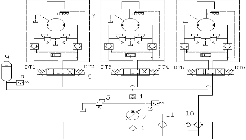 Hydraulic System 1-filter 2-variable pump 3,8-pressure