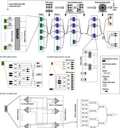 quantum computer circuit diagram [ 850 x 942 Pixel ]