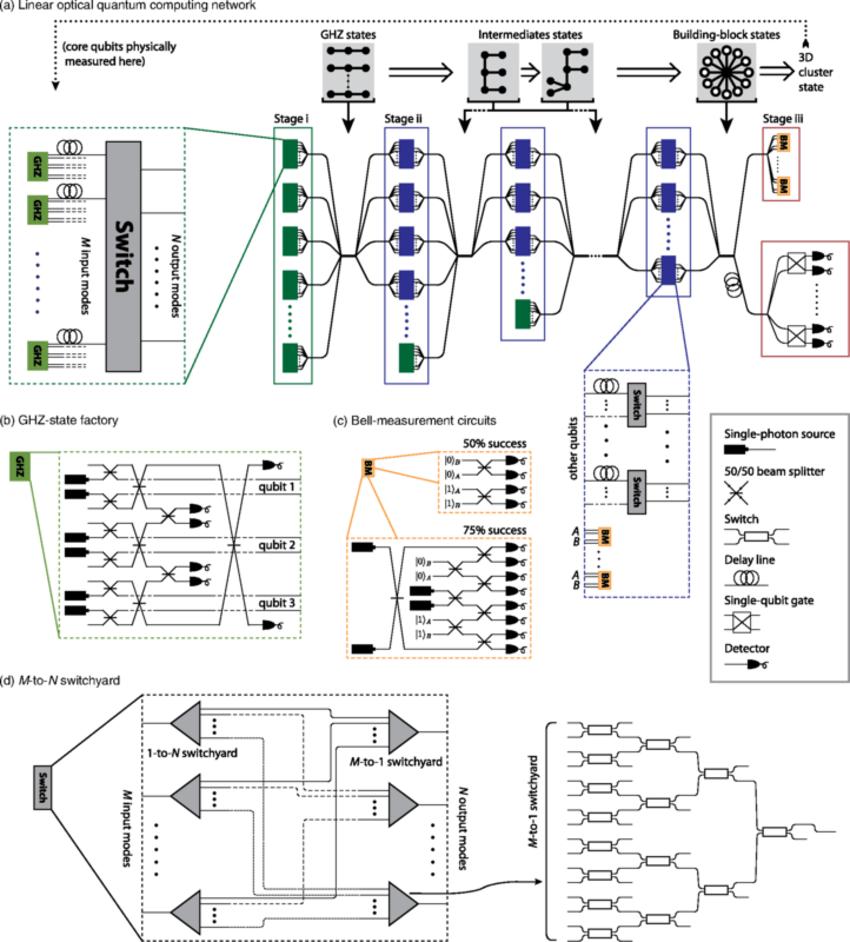 hight resolution of quantum computer circuit diagram