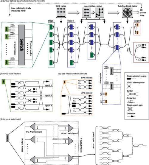 small resolution of quantum computer circuit diagram