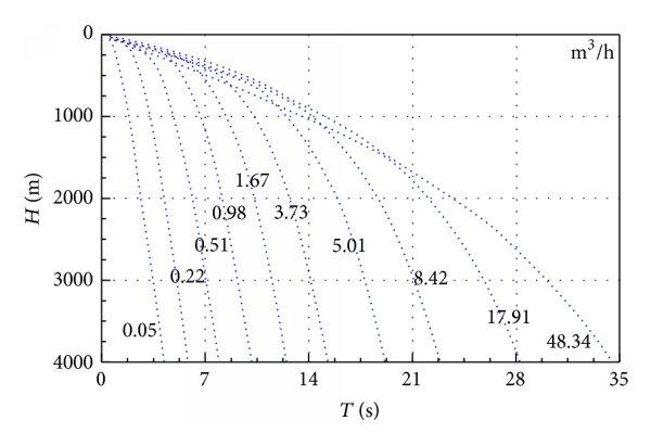 Schematic diagram of pressure response testing ((1) back