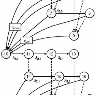 (PDF) Investigating railway track asset management using a