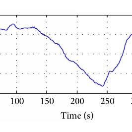(PDF) A Passive Harmonic Tag for Humidity Sensing