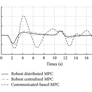 The block diagram of hydro power plant in area i