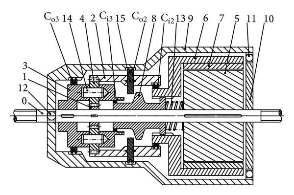 hight resolution of a functional schematic of a 5 link 2 dof basic planetary gear train