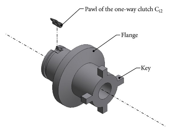 A novel electromechanical device in which a three-speed