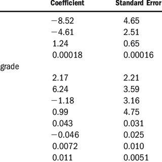 (PDF) Circulating Kidney Injury Molecule 1 Predicts