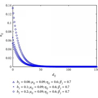 (PDF) An Entropy Model of Credit Risk Contagion in the CRT