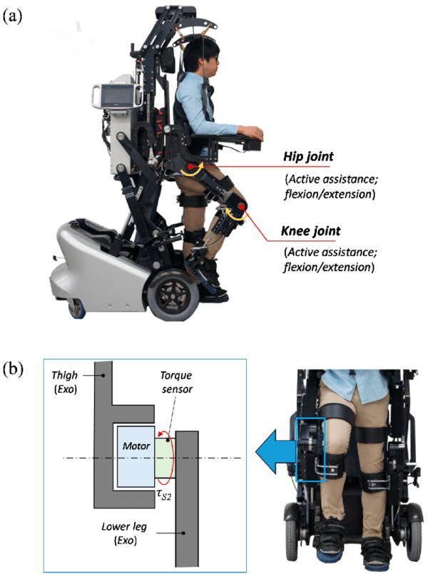 Prototype Of Exowheel Robot; Schematic Diagram