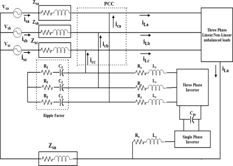 Schematic power circuit diagram of 3P3W DSTATCOM and
