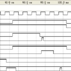 Timing Diagram Tool How Are Volcanoes Formed Control Procedures Vhdl Download Scientific