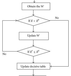 diagram of a float wiring diagram list diagram of a floating exchange rate diagram of a float [ 600 x 1386 Pixel ]