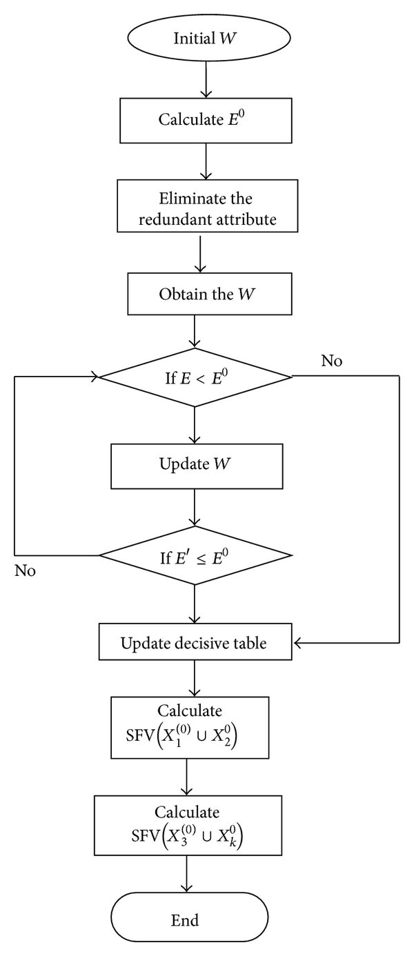 medium resolution of diagram of a float wiring diagram list diagram of a floating exchange rate diagram of a float