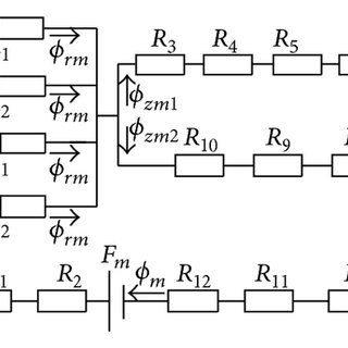 Radial circuit Circuits t Circuits and Diagram