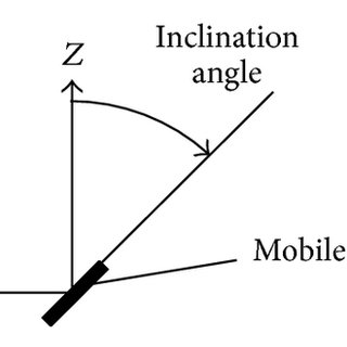 Measured radiation patterns of collinear antenna with beam