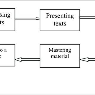 (PDF) References Methodology in Teaching History