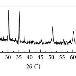 (a) UV-Vis spectra for TiO2, Ag/TiO2, P-TiO2, and P-Ag