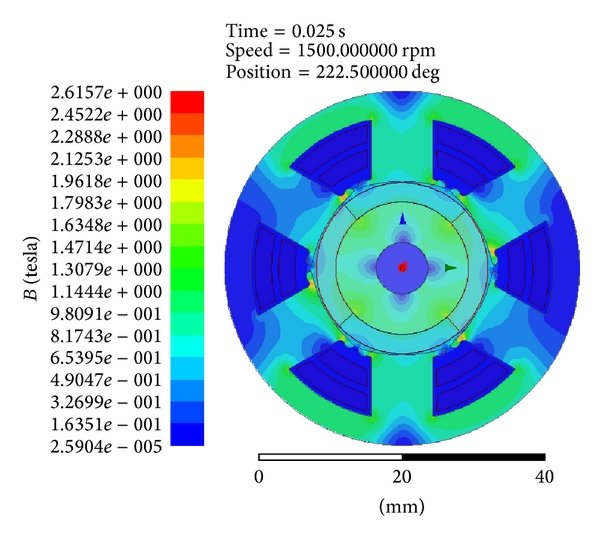 (a) Five-phase MOSFET inverter based BLDC motor drive; (b