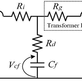 Block diagram of a Permanent Magnet Synchronous Generator