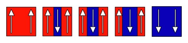 medium resolution of  a diagram of the langmuir schaefer monolayer deposition method b