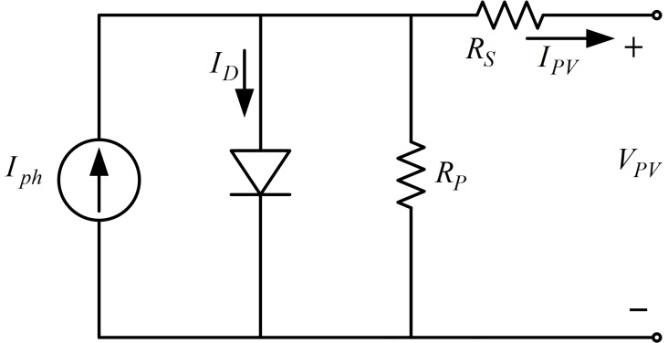 Diode Equivalent Circuit Diagram