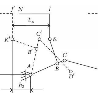 The schematic plot of double-toggle clamping unit