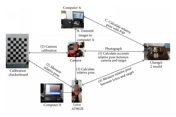 pinhole camera diagram