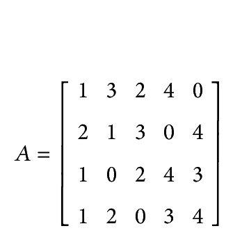(a) Sample matrix A; (b) sample matrix E; (c) sample