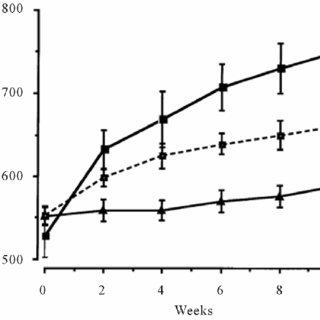 (PDF) Lipoprotein lipase and obesity