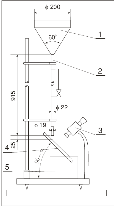 Apparatus for erosive wear of polymer coating testing: 1