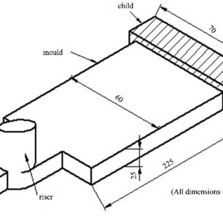 (PDF) Study of Microstructure and Mechanical Behavior of