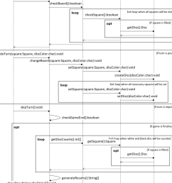 the uml sequence diagram with the system goal do turn by a user player  [ 850 x 1023 Pixel ]