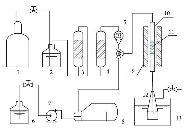Schematic diagram of vinyl acetate synthesis. 1: acetylene