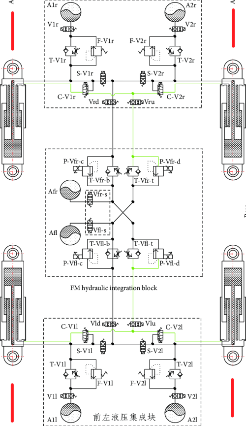 small resolution of schematic of hydraulic system design