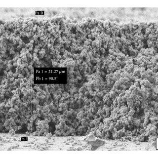 Flowchart for CNT/TiO2 dye-sensitized solar cell