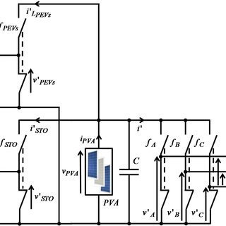 (PDF) Modeling and Simulation of DC Microgrids for