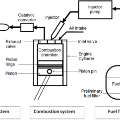 Charging System Wiring Diagram Definition Light Switch To Outlet Radial Engine Oil Flow Pan ~ Odicis