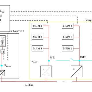 Layout of the adaptive PV string-inverter configuration