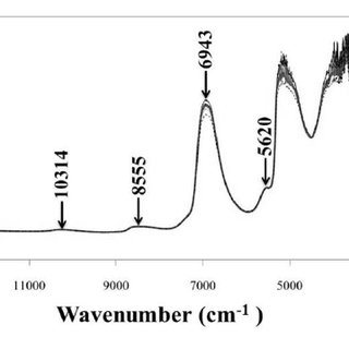 (PDF) Detection of Adulteration of Soy Sauce by Brine
