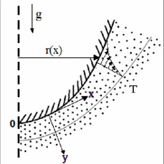 RAYLEIGH NUMBERS OF AIR FLOWS FOR DIFFERENT GAP SPACINGS
