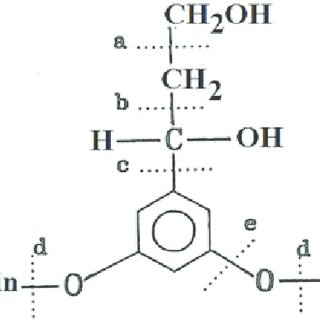 Simple structures of cellulose, hemicellulose, and lignin