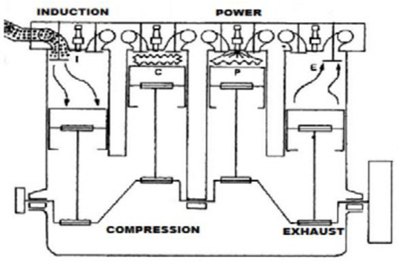 Piston formation and top dead center (TDC) position