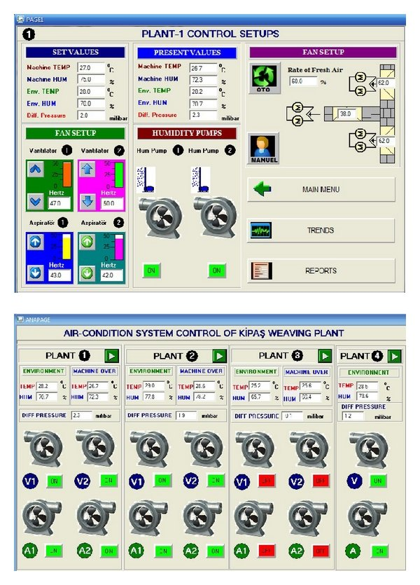 Furnace Air Flow Diagram Facias